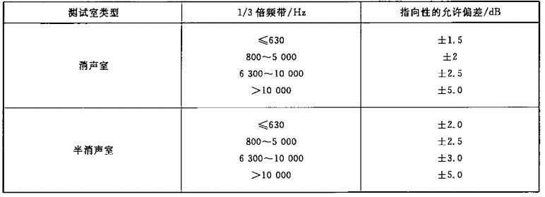 广州丹品人工环境技术有限公司